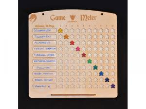 Game meter 10x10